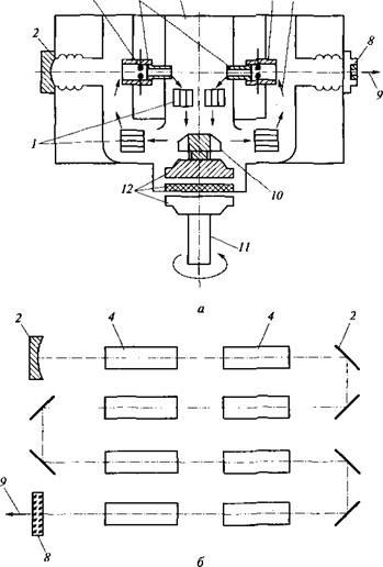 Схемы газового лазера с