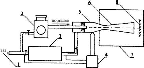 Как своими руками сделать телескопическую дубинку